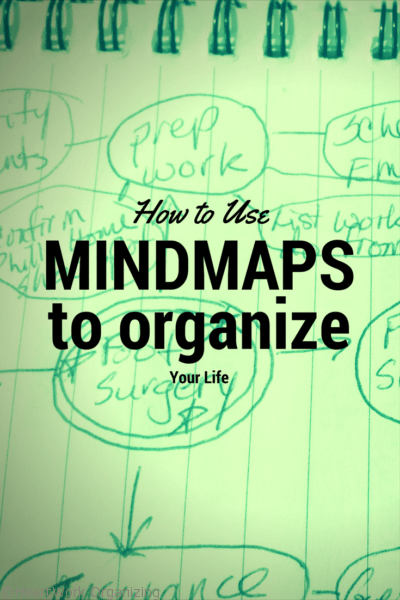 How to Use Mindmaps to Organize Your Life