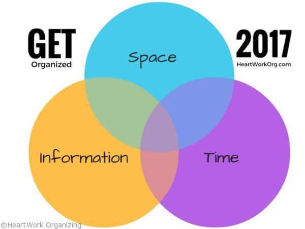 organize space time information for new year 2017
