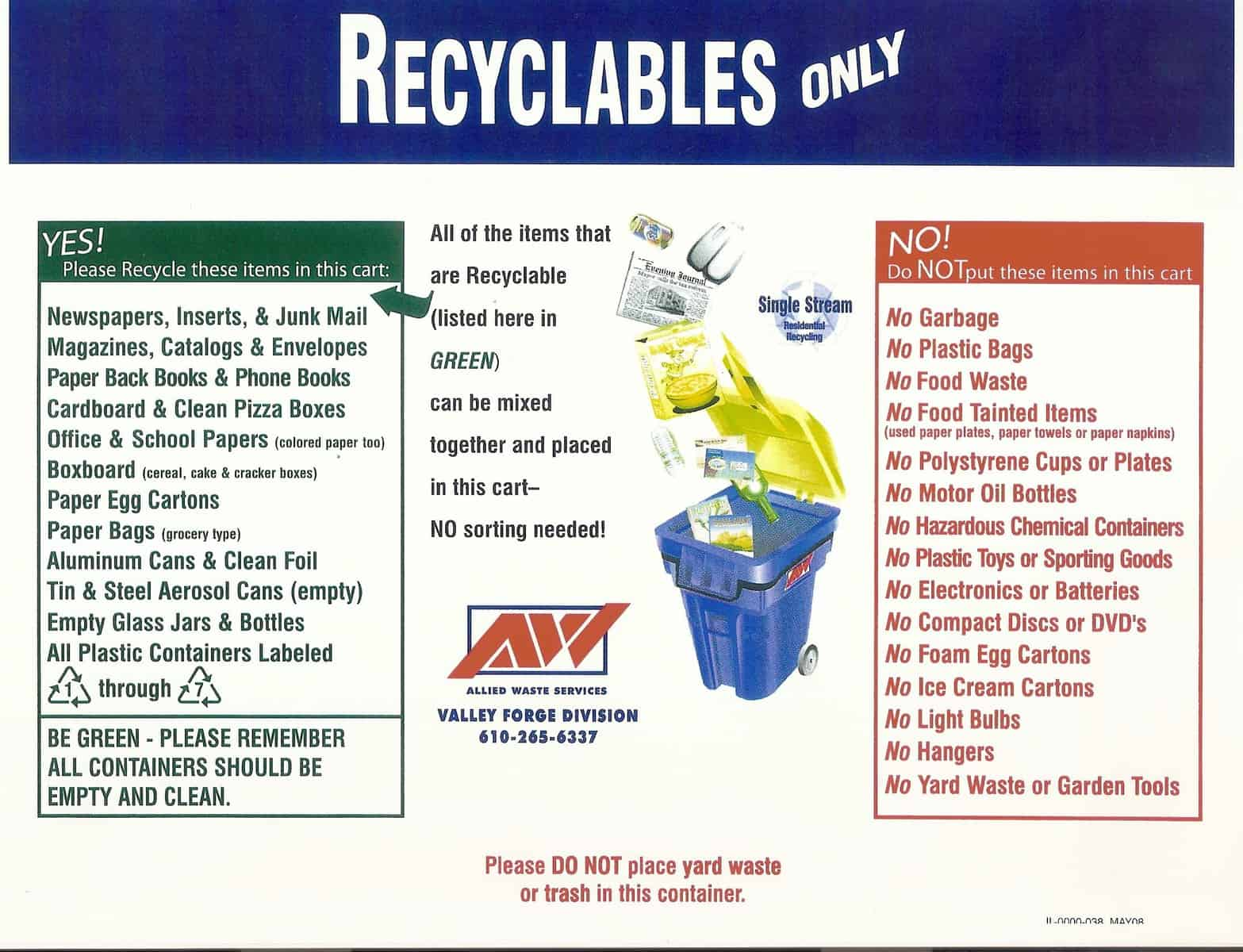 recycling dos and don'ts